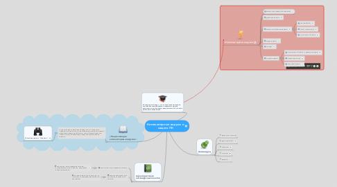 Mind Map: Компьютерные вирусы и защита ПК