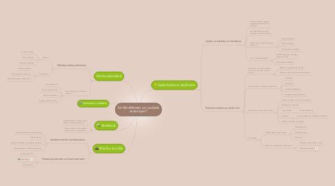 Mind Map: Kā MindMeister var palīdzēt skolotājam?