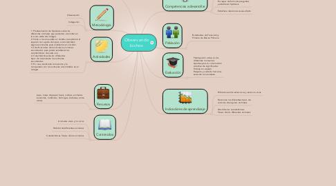 Mind Map: Observando bichos