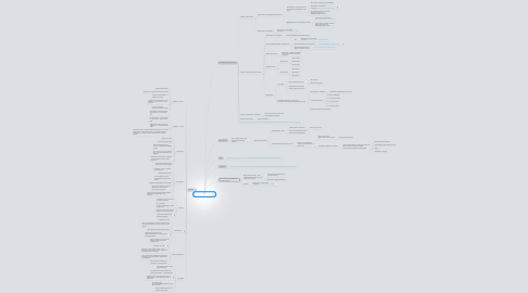 Mind Map: специфика работы в инфобизнес проектах