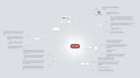 Mind Map: Priscilla Madrid Browser Wars