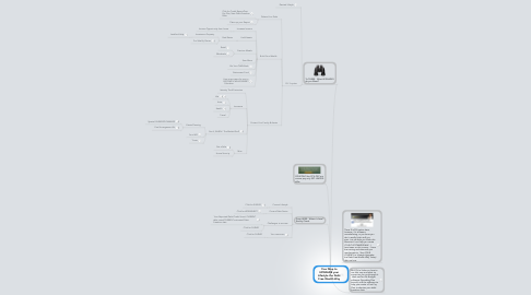 Mind Map: Your Map to UPGRADE your Lifestyle the Debt Free Wealth Way