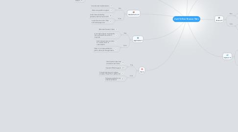 Mind Map: Zach Tolliver Browser Wars