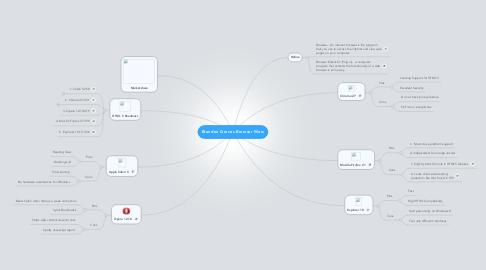 Mind Map: Brandee Graves Browser Wars