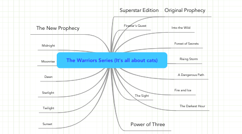 Mind Map: The Warriors Series (It's all about cats)