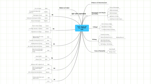 Mind Map: Layin' Down the Law: SEN10R style