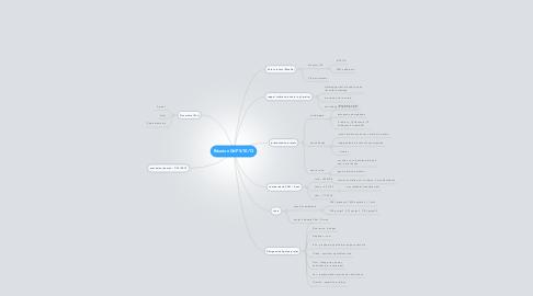 Mind Map: Réunion GdP 5/10/13