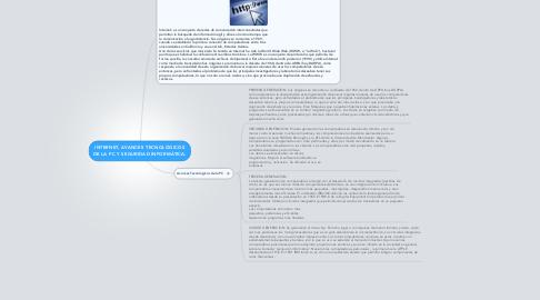 Mind Map: INTERNET, AVANCES TECNOLÓGICOS DE LA PC Y SEGURIDAD INFORMÁTICA.