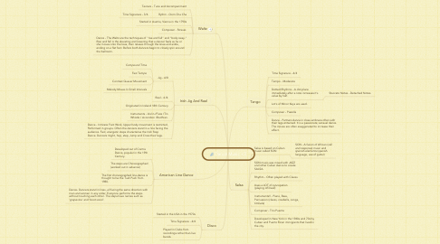 Mind Map: Dance Music <3