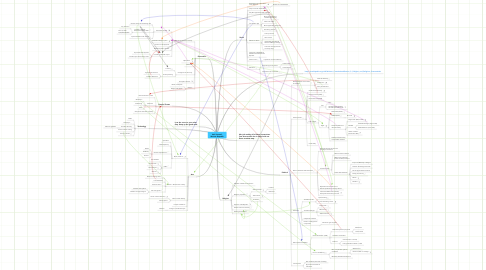 Mind Map: Hala Youssef- Weimar Republic