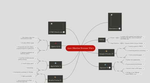 Mind Map: Juan Mendez Browser Wars