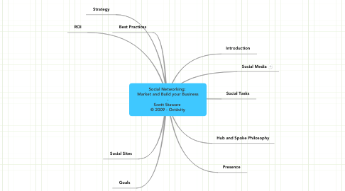 Mind Map: Social Networking:  Market and Build your Business - Scott Stawarz  © 2009 - Octāvity
