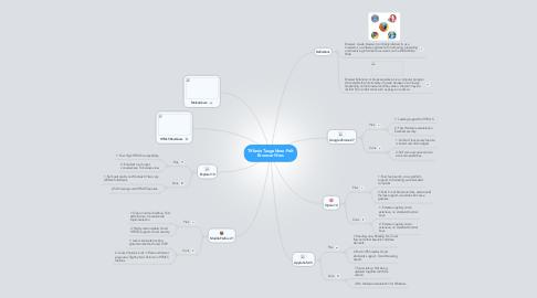 Mind Map: Tiffanie Taugelchee-Pelt Browser Wars