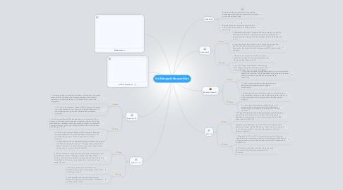 Mind Map: Kai Kobayashi Browser Wars