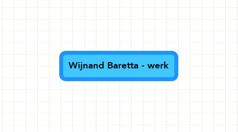 Mind Map: Wijnand Baretta - werk