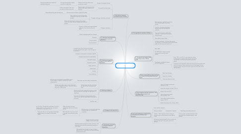 Mind Map: The Industrial Revolution 1750 - 1914