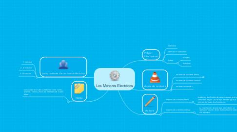 Mind Map: Los Motores Electricos