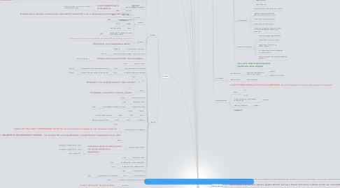 """Mind Map: Продажа обучающего курса """"Гимнастика для лица"""". Дополнила описанием, целями и задачами проекта."""