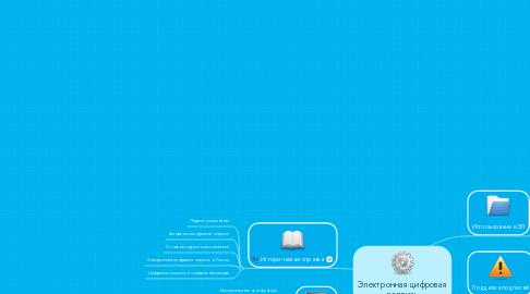 Mind Map: Электронная цифровая подпись