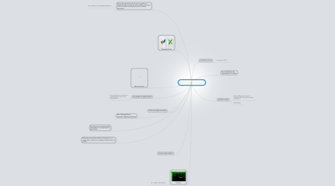 Mind Map: HOJA DE CALCULO