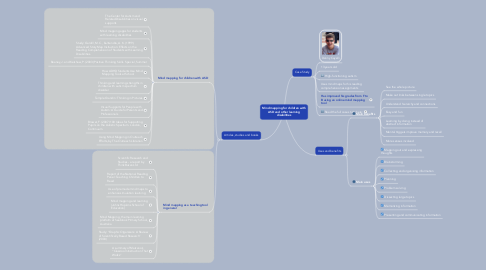 Mind Map: Mind mapping for children with ASD and other learning disabilities