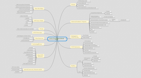 Mind Map: Fairfax County Public Schools (FCPS)