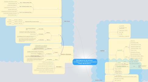Mind Map: Développement des activités touristiques sur le territoire communal Compte Rendu A05/13