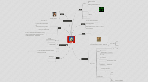 Mind Map: Poseidon