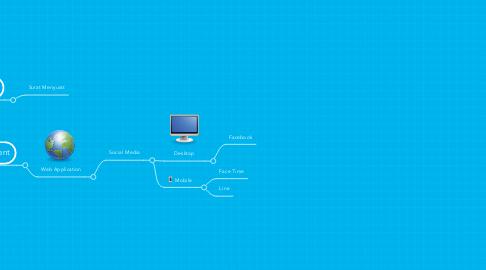 Mind Map: Gabut House Production