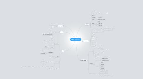 Mind Map: Ecriture collaborative