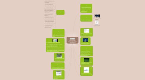 Mind Map: Pejlemærker vedr. medialiseringsstrategi på     Ørkildskolen 2014