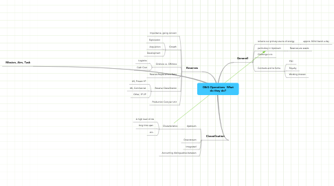 Mind Map: O&G Operations  What do they do?