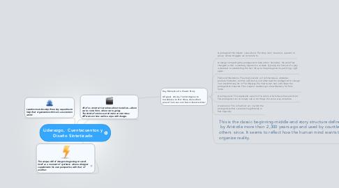 Mind Map: Liderazgo,  Cuentacuentos y Diseño Sintetizado