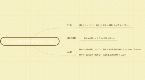 Mind Map: 私たちが認定講師を成功させたい理由