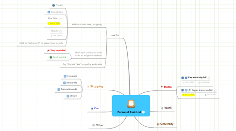 Mind Map: Personal Task List