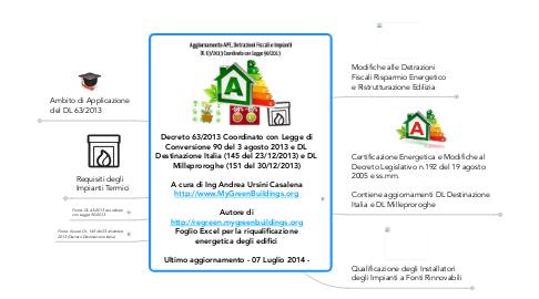 Mind Map: Decreto 63/2013 Coordinato con Legge diConversione 90 del 3 agosto 2013 e DLDestinazione Italia (145 del 23/12/2013) e DLMilleproroghe (151 del 30/12/2013)  A cura di Ing Andrea Ursini Casalena http://www.MyGreenBuildings.org  Autore dihttp://regreen.mygreenbuildings.org Foglio Excel per la riqualificazioneenergetica degli edifici  Ultimo aggiornamento - 07 Luglio 2014 -