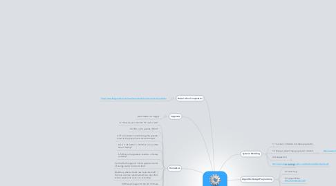 Mind Map: Enigma Ideas