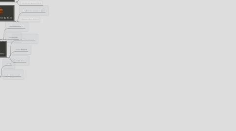 Mind Map: Торрент-трекер
