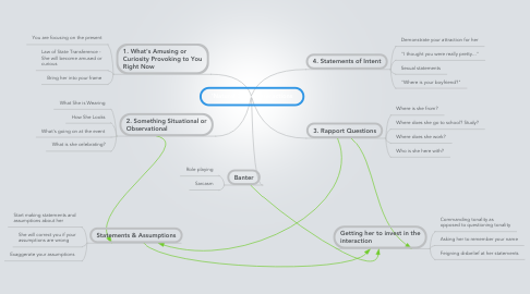Mind Map: 'Natural Game' Interactions