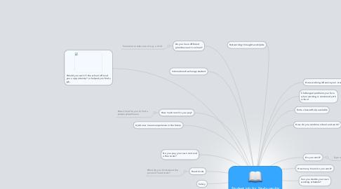 Mind Map: Student job Vs. Study results