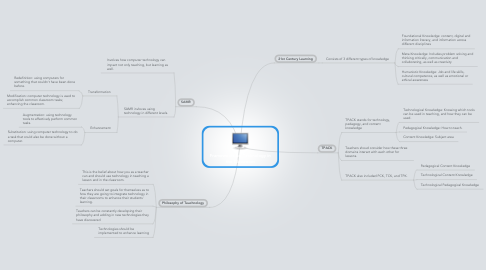 Mind Map: Frameworks for Technology in the Classroom