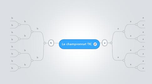Mind Map: Le championnat TIC