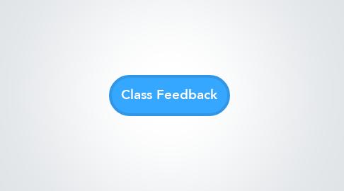 Mind Map: Class Feedback