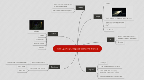 Mind Map: Film Opening Synopsis (Paranormal Horror)