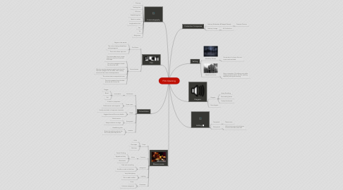 Mind Map: FIlm Opening