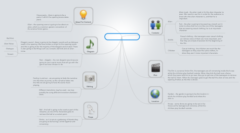 Mind Map: Filmp Opening Synopsis