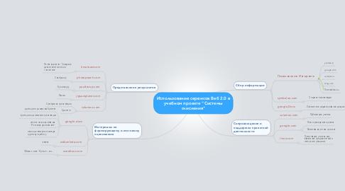 """Mind Map: Использование сервисов Веб 2.0 в учебном проекте """"Системы счисления"""""""