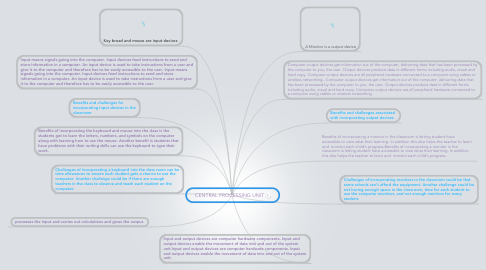 Mind Map: CENTRAL PROCESSING UNIT