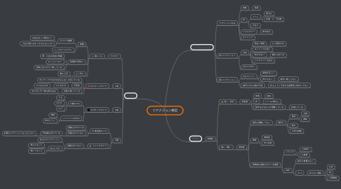 Mind Map: リアクション検定