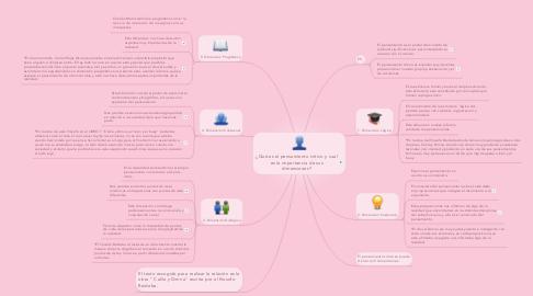 Mind Map: ¿Qué es el pensamiento critico y cual es la importancia de sus dimensiones?